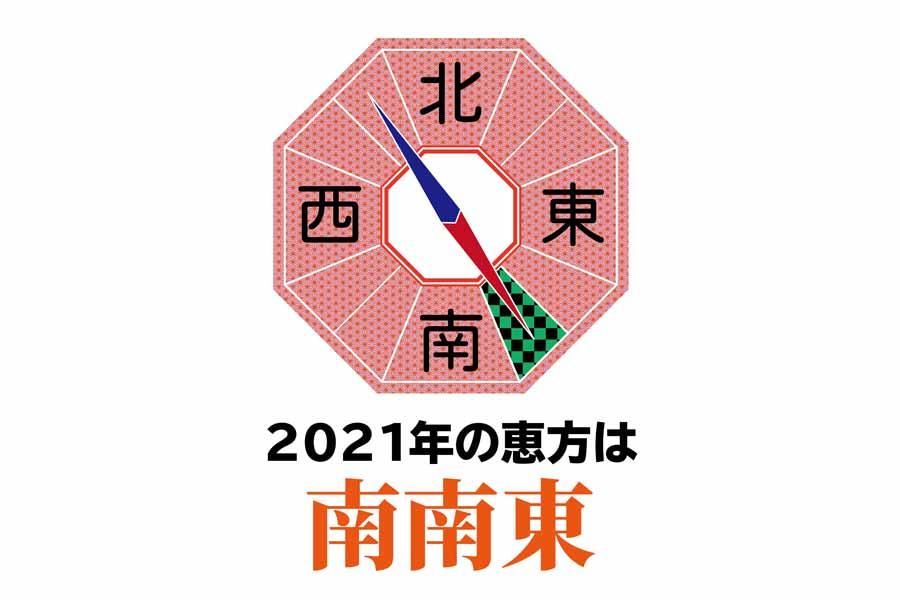2021年の恵方